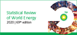 BP Statistical Review of World Energy 2020